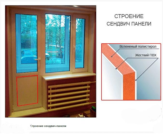 Сэндвич панель для балкона купить..